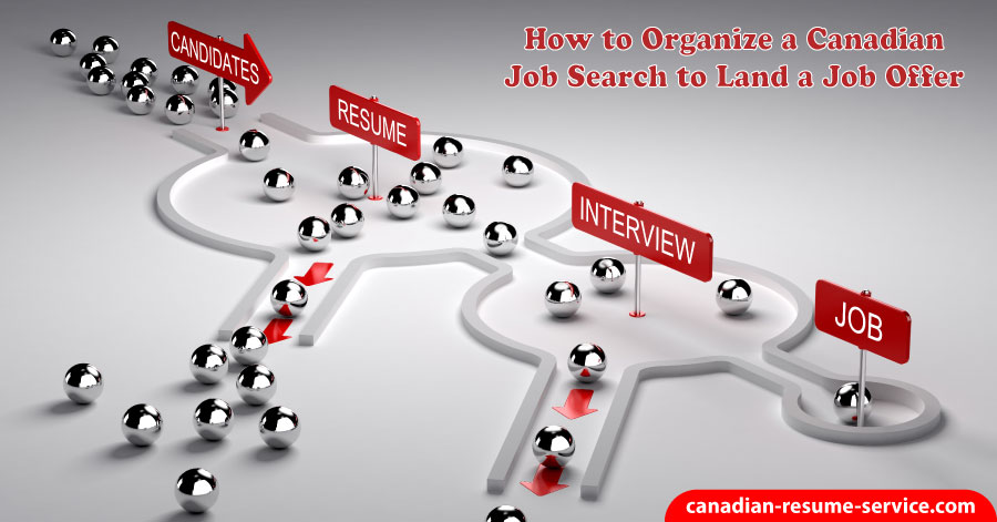 Canadian Resume Writing Service