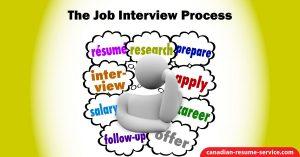 The Job Interview Process