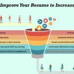 10 Ways to Improve Your Resume to Increase Interviews