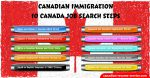 Canadian Immigration – 10 Canada Job Search Steps