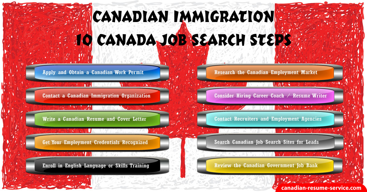 Job Search | Career Development | Immigrant Services ...